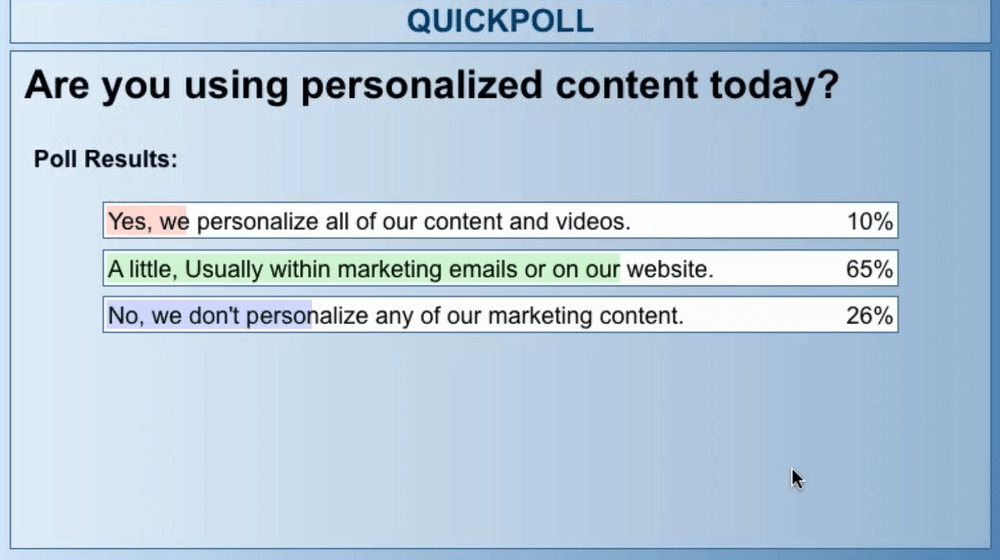 How to Use Personalized Video Content
