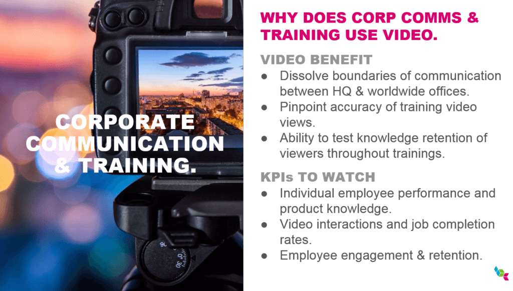Why Corporate Communications Uses Video