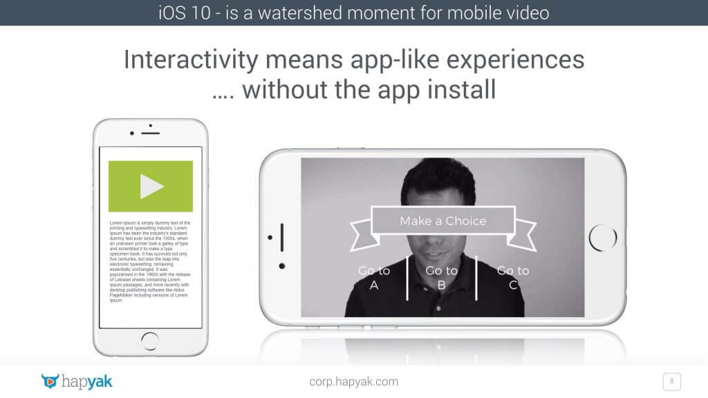 Mobile Interactive Video Means App-like Experiences